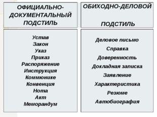 ОФИЦИАЛЬНО-ДОКУМЕНТАЛЬНЫЙ ПОДСТИЛЬ ОБИХОДНО-ДЕЛОВОЙ ПОДСТИЛЬ Устав Закон Указ