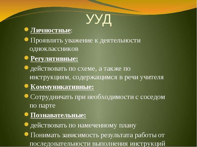 УУД Личностные: Проявлять уважение к деятельности одноклассников Регулятивные...