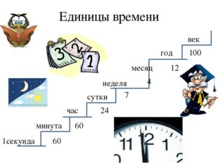 Единицы времени 1секунда минута час сутки неделя месяц год век 60 60 24 7 4 1