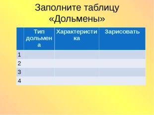 Заполните таблицу «Дольмены» Тип дольменаХарактеристикаЗарисовать 1 2