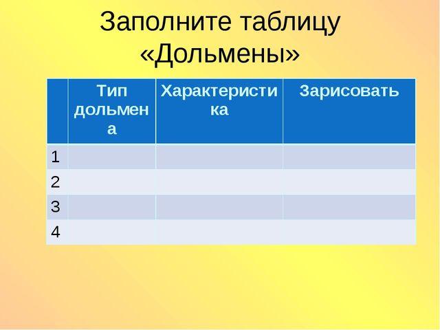 Заполните таблицу «Дольмены» Тип дольменаХарактеристикаЗарисовать 1 2...
