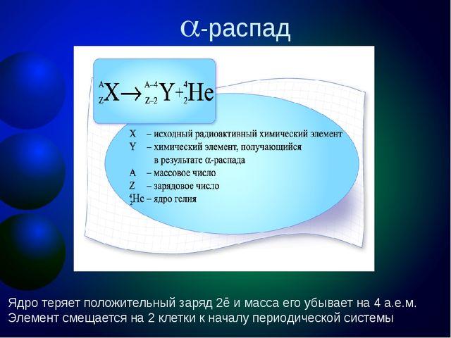 -распад Ядро теряет положительный заряд 2ē и масса его убывает на 4 а.е.м. Э...