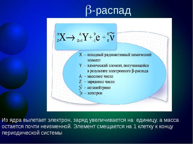 -распад Из ядра вылетает электрон, заряд увеличивается на единицу, а масса о...
