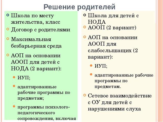 Решение родителей Договор с родителями Максимальная безбарьерная среда АОП на...