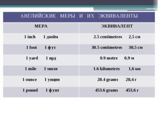 АНГЛИЙСКИЕ МЕРЫ И ИХ ЭКВИВАЛЕНТЫ МЕРА ЭКВИВАЛЕНТ 1 inch1дюйм 2.5centimetres
