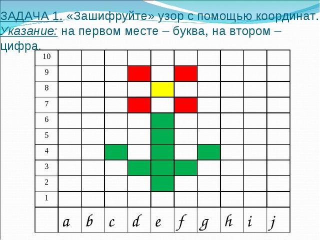 ЗАДАЧА 1. «Зашифруйте» узор с помощью координат. Указание: на первом месте –...