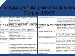 Наладка датчика разности давлений Метран-150CD ОБРАЗЦОВЫЕ ПРИБОРЫ, ПРИМЕНЯЕМЫ