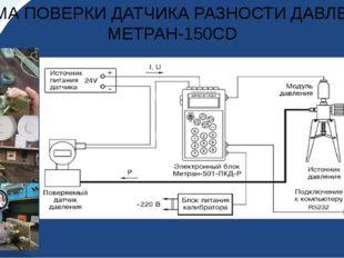 СХЕМА ПОВЕРКИ ДАТЧИКА РАЗНОСТИ ДАВЛЕНИЙ МЕТРАН-150CD