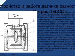 Устройство и работа датчика разности давлений «Метран-150CD» Рис.1 Измеритель