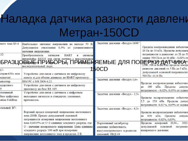 Наладка датчика разности давлений Метран-150CD ОБРАЗЦОВЫЕ ПРИБОРЫ, ПРИМЕНЯЕМЫ...