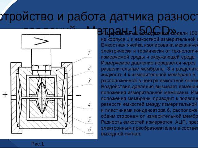 Устройство и работа датчика разности давлений «Метран-150CD» Рис.1 Измеритель...