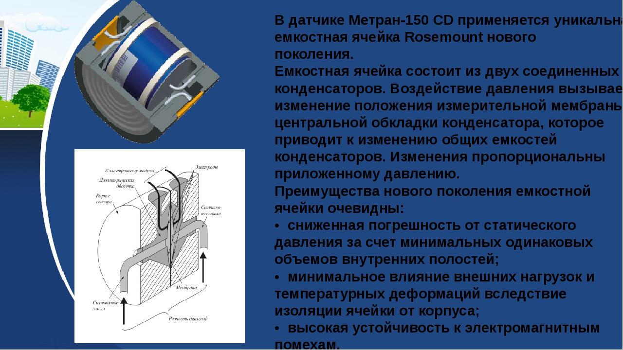 В датчике Метран-150 CD применяется уникальная емкостная ячейка Rosemount нов...