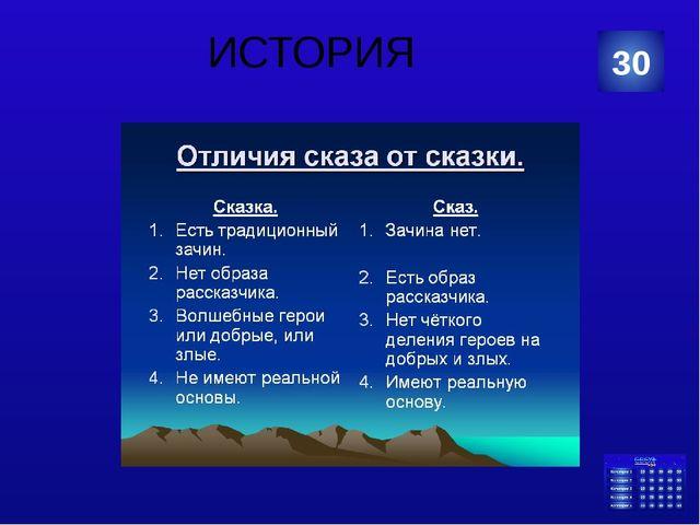 ГЕОЛОГИЯ Какие горы в России содержат залежи малахита ? 20 Категория Ваш вопр...