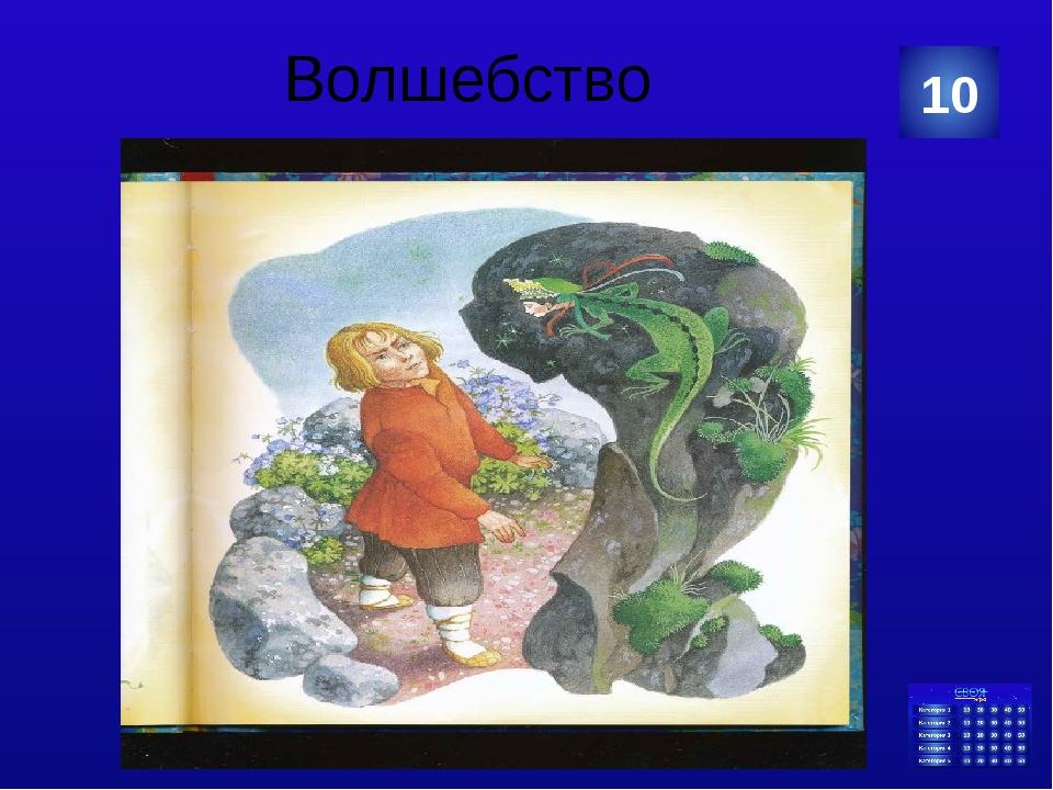 ИСКУССТВО Какой камень подарила Медной горы Хозяйка Степану на прощанье? 50 К...
