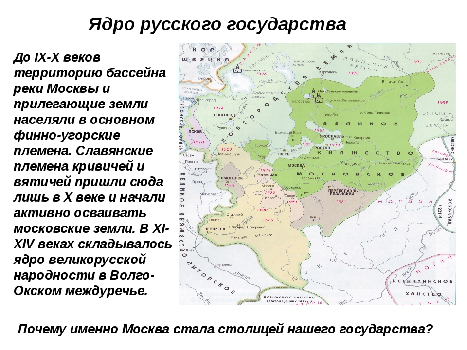 Ядро русского государства До IX-X веков территорию бассейна реки Москвы и при...