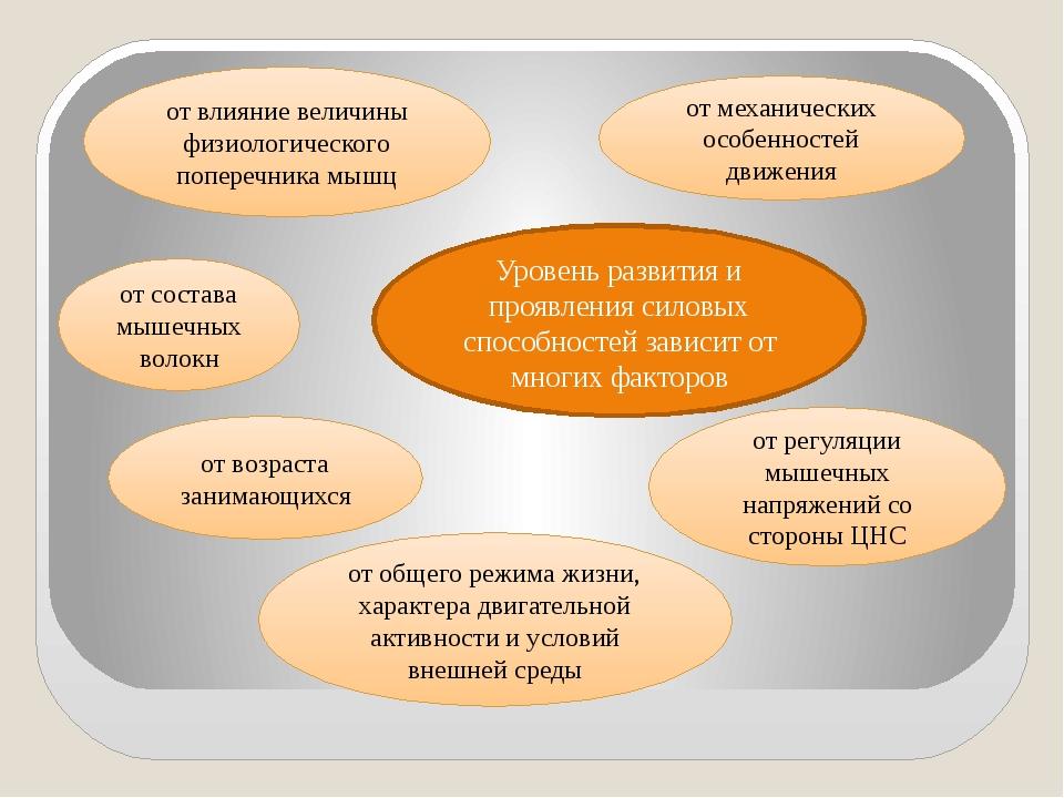 Уровень развития и проявления силовых способностей зависит от многих факторо...