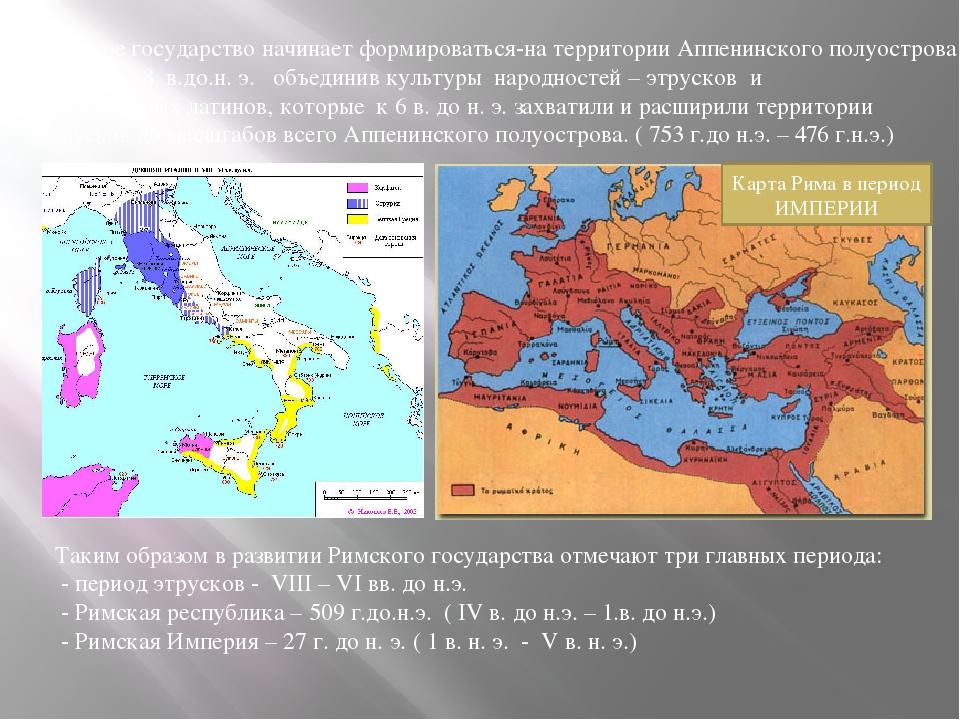 Римское государство начинает формироваться-на территории Аппенинского полуост...