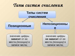 Типы систем счисления Типы систем счисления Непозиционные Позиционные значени