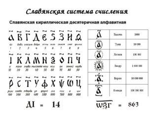 Славянская система счисления Славянская кириллическая десятеричная алфавитная