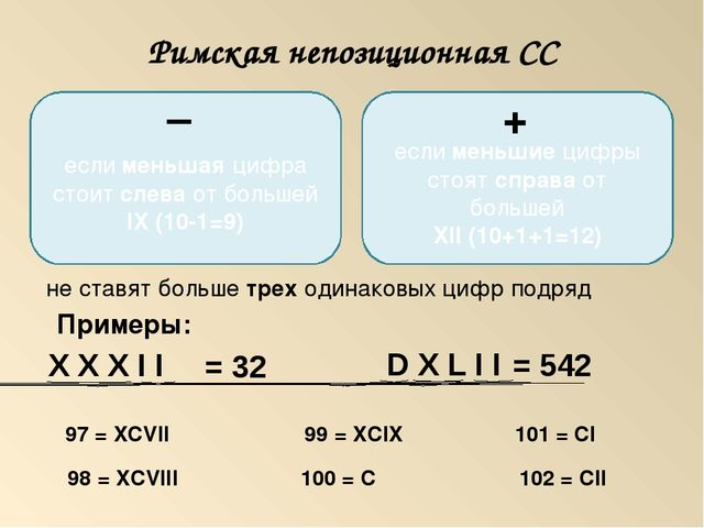 Римская непозиционная СС если меньшая цифра стоит слева от большей IX (10-1=9...