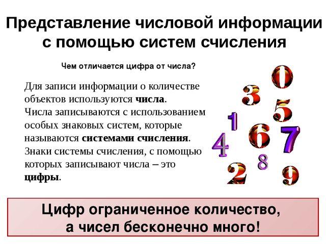 Представление числовой информации с помощью систем счисления Чем отличается...