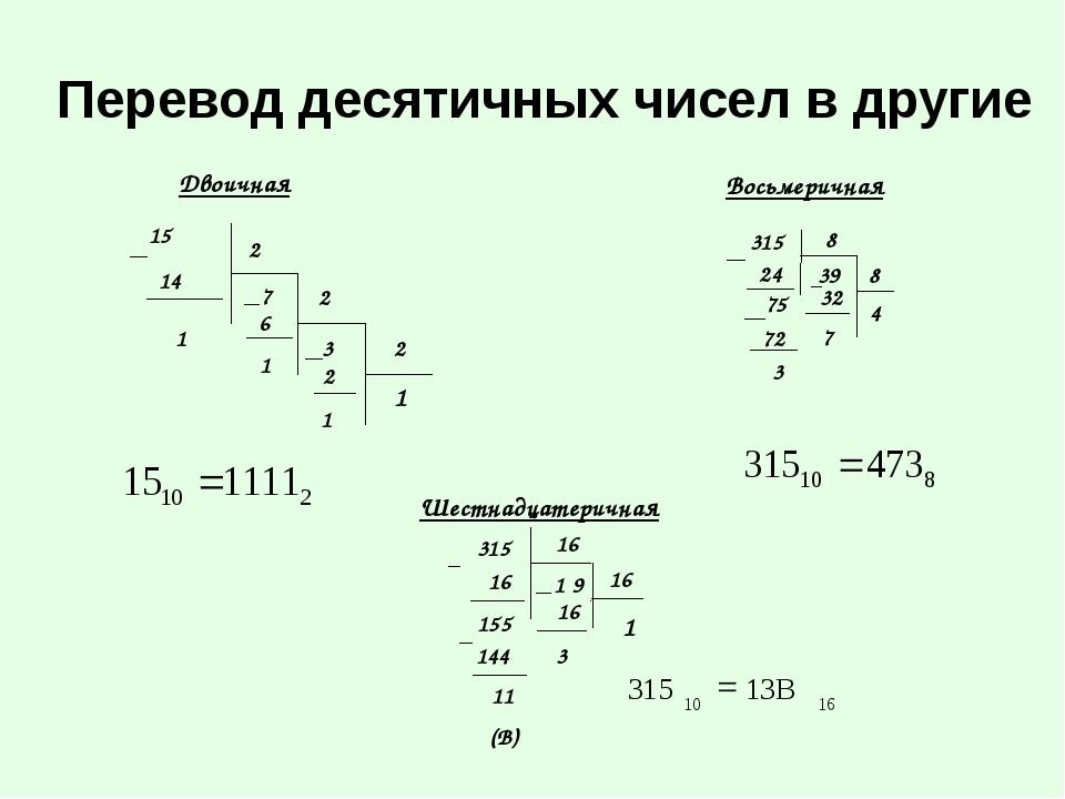 315 24 75 72 3 8 32 7 8 4 315 16 9 16 155 144 11 (В) 16 3 16 1 15 2 2 2 14 1...