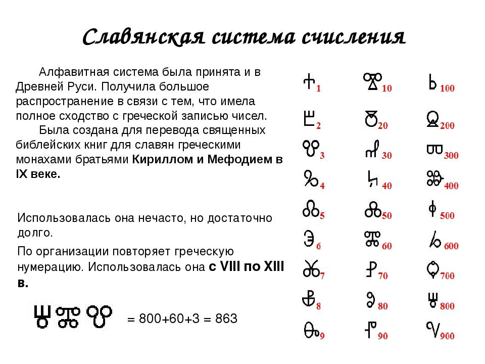 Славянская система счисления = 800+60+3 = 863 Использовалась она нечасто, но...