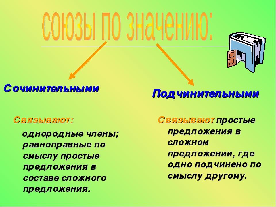 Сочинительными Подчинительными Связывают: однородные члены; равноправные по с...