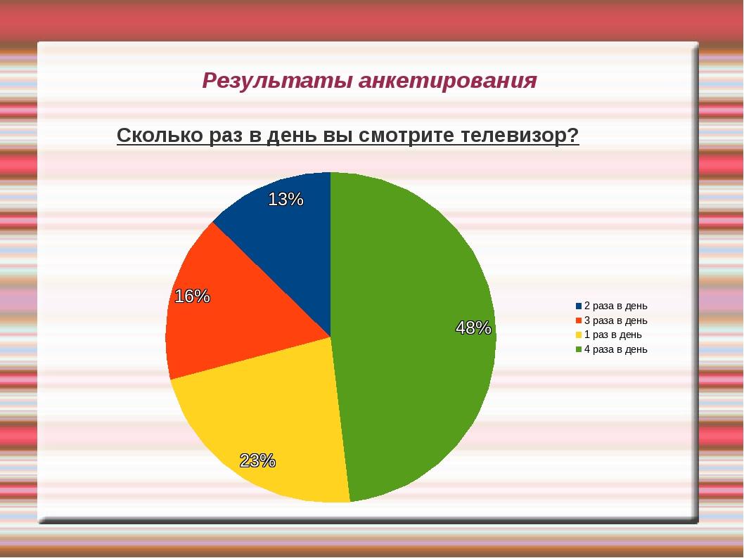 Результаты анкетирования Сколько раз в день вы смотрите телевизор?