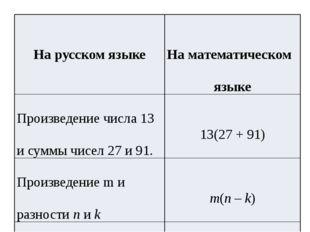 На русском языке На математическом языке Произведениечисла 13 и суммычисел 27