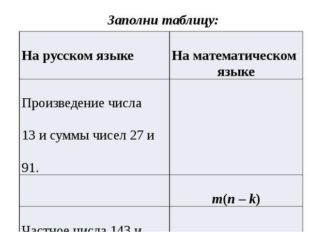Заполни таблицу: Нарусском языке Наматематическом языке Произведениечисла 13и...