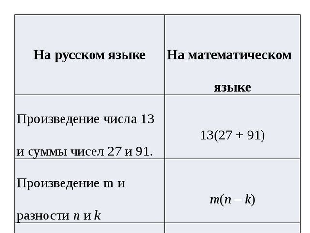 На русском языке На математическом языке Произведениечисла 13 и суммычисел 27...
