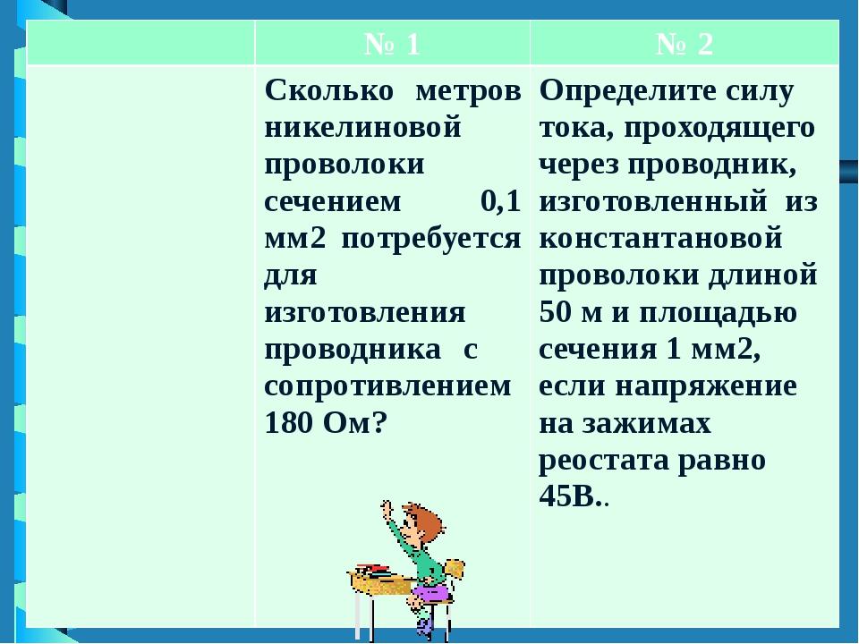 Задача № 1 Дано: Решение. S = 0,1 мм2 R = 180 Ом l - ? Ответ: l = 45 м. ρ=0,4...