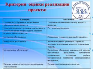 Критерии оценки реализации проекта: КритерийПоказатели Толерантность субъек