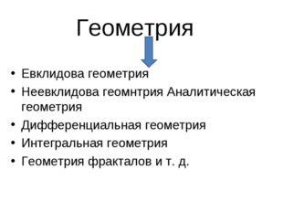 Геометрия Евклидова геометрия Неевклидова геомнтрия Аналитическая геометрия