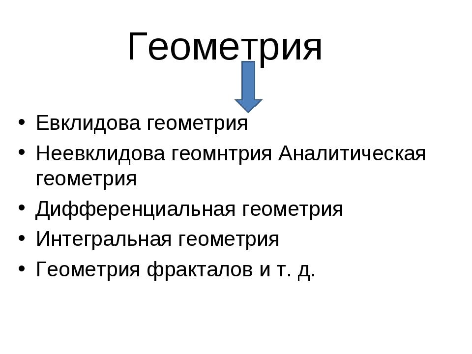 Геометрия Евклидова геометрия Неевклидова геомнтрия Аналитическая геометрия...