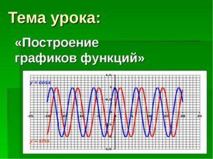 Тема урока: «Построение графиков функций» y = sinx y = cosx
