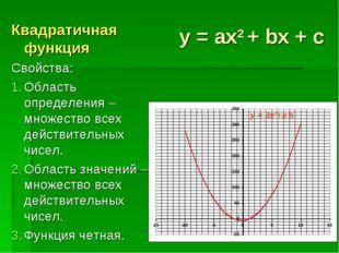 y = ax2 + bx + c Квадратичная функция Свойства: Область определения – множест