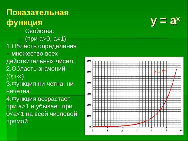y = ax y = 3x Показательная функция Свойства: (при a>0, a≠1) Область опреде...