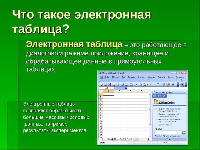 Что такое электронная таблица?  Электронная таблица – это работающее в диал...