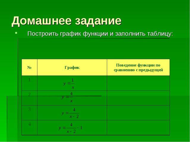 Домашнее задание Построить график функции и заполнить таблицу: №ГрафикПовед...
