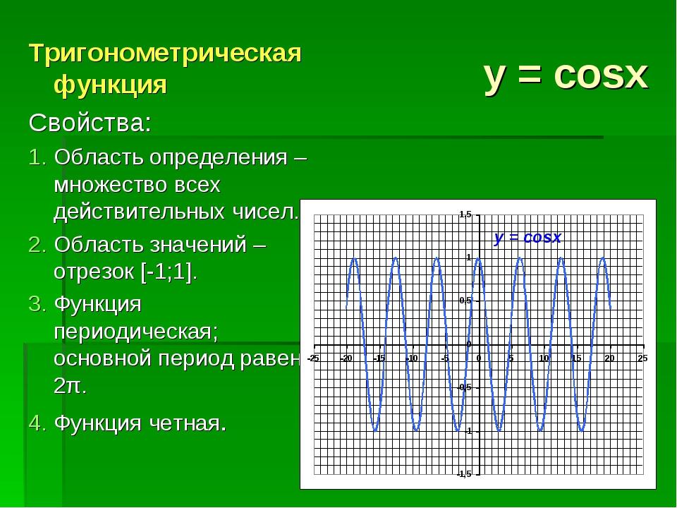 y = cosx Тригонометрическая функция Свойства: Область определения – множество...
