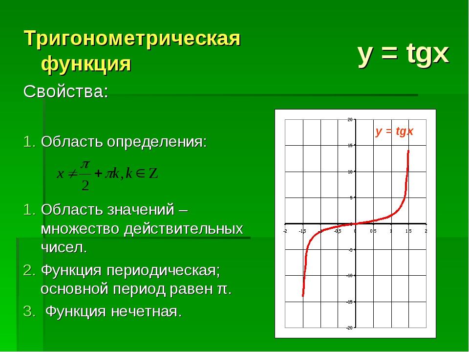 y = tgx Тригонометрическая функция Свойства: Область определения: Область зна...