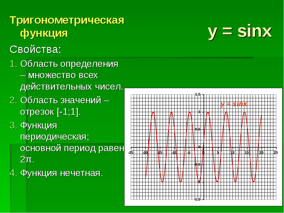 y = sinx Тригонометрическая функция Свойства: Область определения – множество...