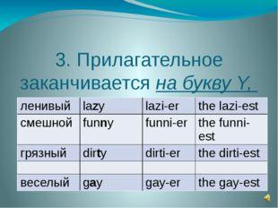 3. Прилагательное заканчивается на букву Y, перед которой стоит согласная лен