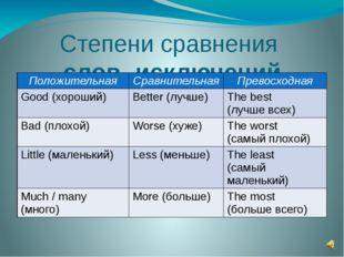 Степени сравнения слов -исключений Положительная Сравнительная Превосходная G