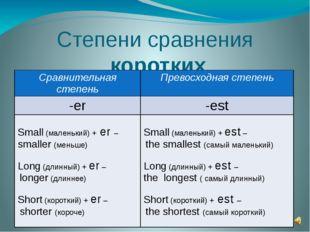 Степени сравнения коротких прилагательных Сравнительная степень Превосходная