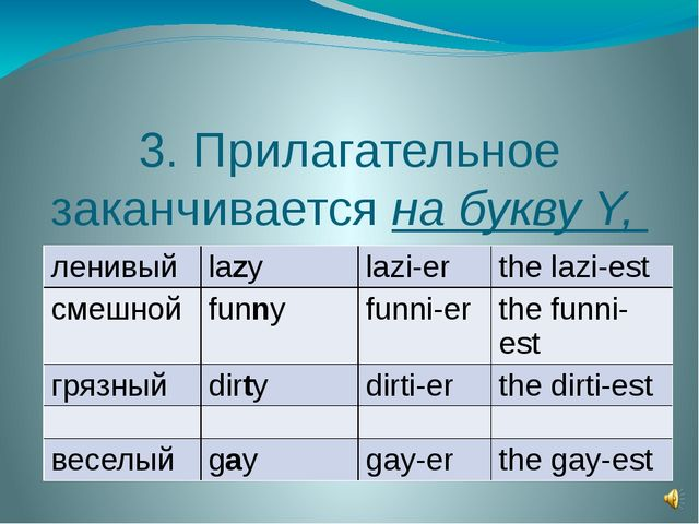 3. Прилагательное заканчивается на букву Y, перед которой стоит согласная лен...