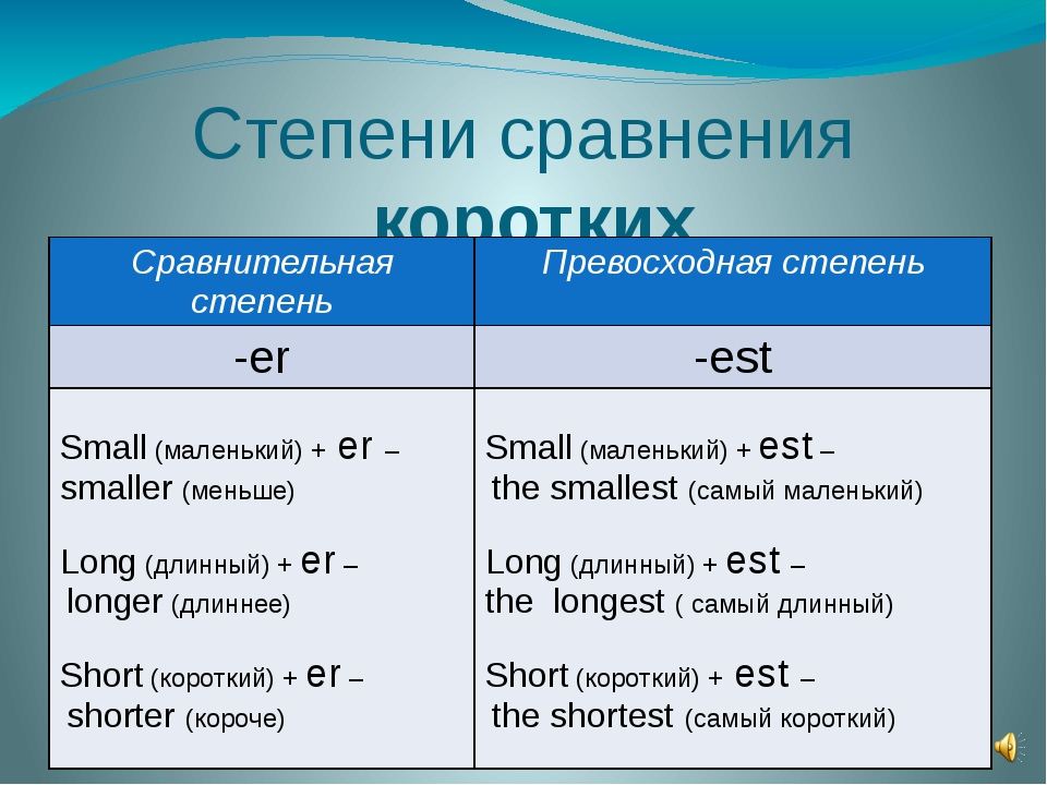 Степени сравнения коротких прилагательных Сравнительная степень Превосходная...