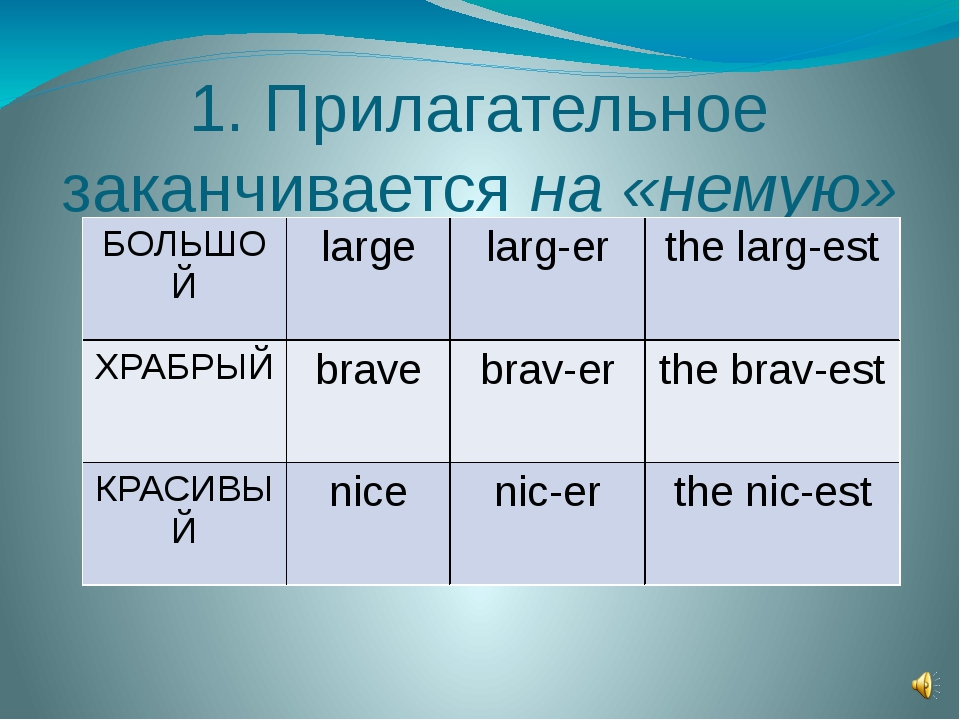 1. Прилагательное заканчивается на «немую» Е БОЛЬШОЙ large larg-er the larg-e...